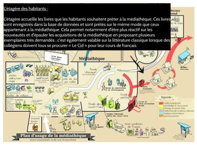 La communauthèque à la médiathèque de Marmande Source : http://www.bibliobsession.net/2017/09/04/communautheque-de-marmand...
