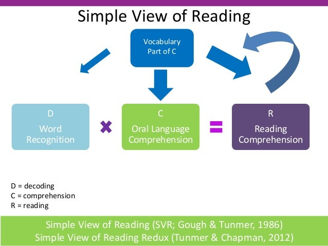 Teaching Students with Literacy Problems—Including Dyslexia
