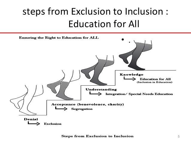 the inclusion of inclusive education in Chapter 4: history of special education policy and inclusion in india inclusive education is a process of strengthening the capacity of the education system to reach out to all learners.