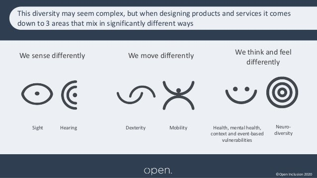 ©Open Inclusion 2020 This diversity may seem complex, but when designing products and services it comes down to 3 areas th...