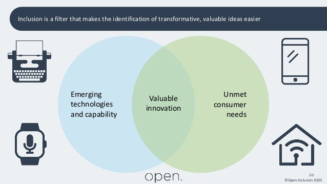 ©Open Inclusion 2020 20 Inclusion is a filter that makes the identification of transformative, valuable ideas easier Unmet...