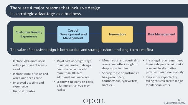 ©Open Inclusion 2020 21 The value of inclusive design is both tactical and strategic (short- and long-term benefits) There...