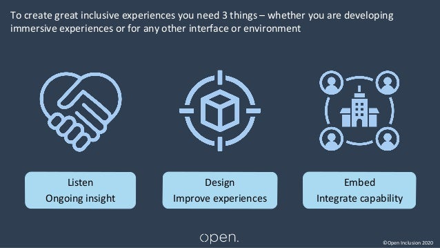 ©Open Inclusion 2020 To create great inclusive experiences you need 3 things – whether you are developing immersive experi...