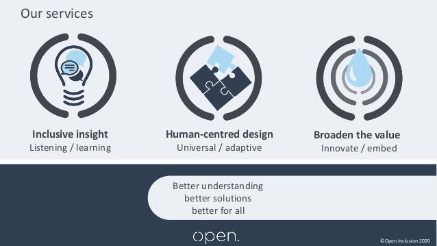 Better understanding better solutions better for all Broaden the value Innovate / embed Human-centred design Universal / a...