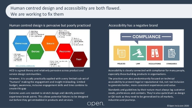©Open Inclusion 2020 HCD is a great theory and relatively pervasive across product and service design communities. However...