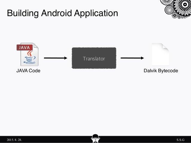 Inc0gnito 2015 Android DEX Analysis Technique