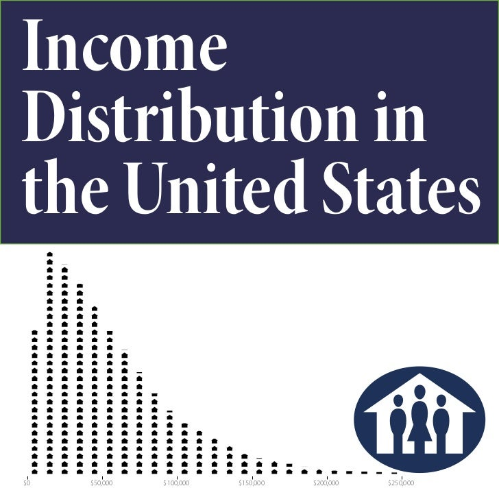 Income Distribution in the United States   $0   $50,000   $100,000   $150,000   $200,000   $250,000