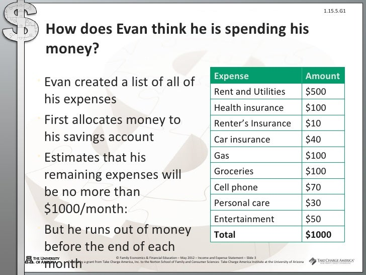 Income And Expense Statement Powerpoint