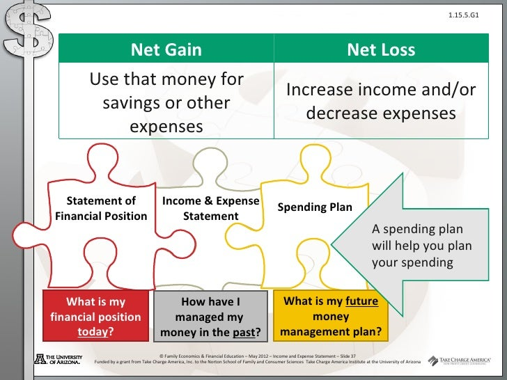 what is an expense statement
