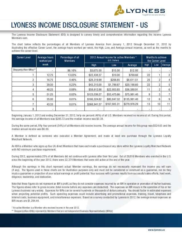 www.lyoness.usLYONESS INCOME DISCLOSURE STATEMENT - USThe Lyoness Income Disclosure Statement (IDS) is designed to convey ...
