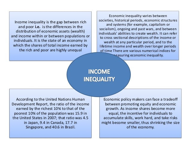 potential links between social inequalities and the Individuals from different backgrounds, social groups, and countries enjoy different levels of health this article defines and distinguishes between unavoidable health inequalities and unjust and preventable health inequities we describe the dimensions along which health inequalities are commonly.