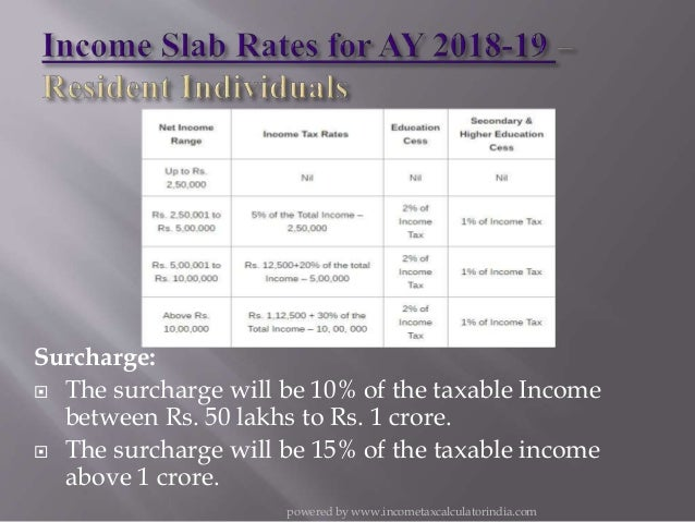 Income Slab Rates For Ay 2018 19