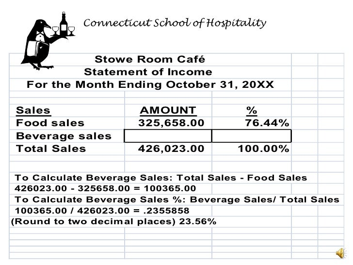 Restaurant Income Statements  Text