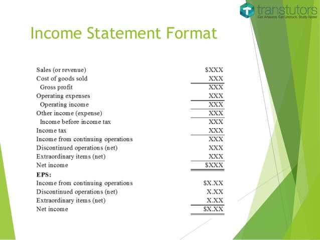 Income Statement | Finance