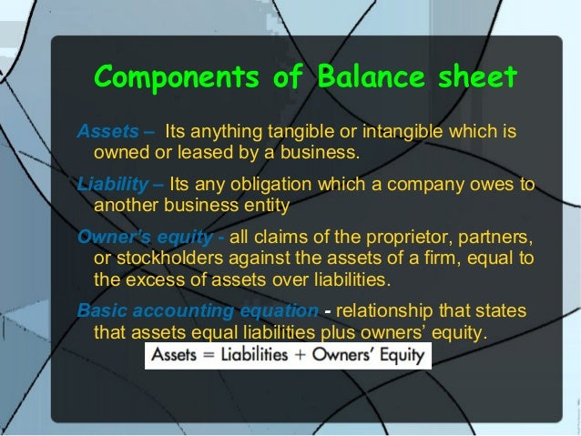 Income statement balance sheet – Components of Balance Sheet