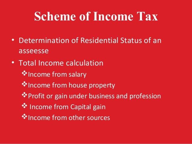Income Tax Act 1961 Bare Act Pdf