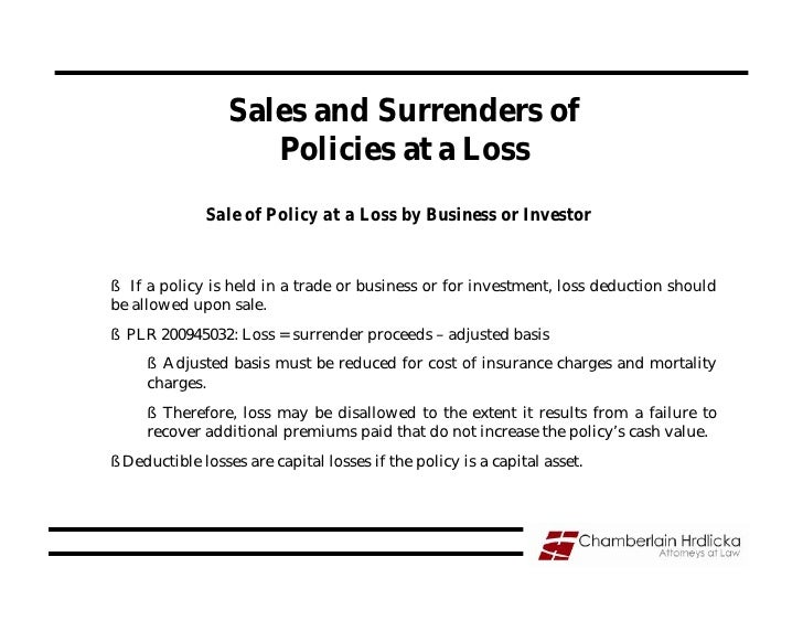 Sales and Surrenders of                     Policies at a Loss               Sale of Policy at a Loss by Business or Inves...