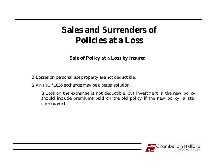 Sales and Surrenders of                   Policies at a Loss                    Sale of Policy at a Loss by Insured   § Lo...