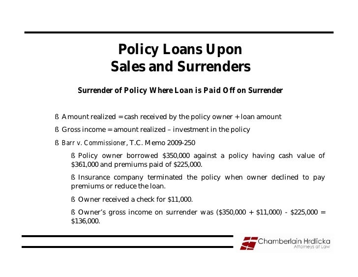 Policy Loans Upon                 Sales and Surrenders       Surrender of Policy Where Loan is Paid Off on Surrender   § A...