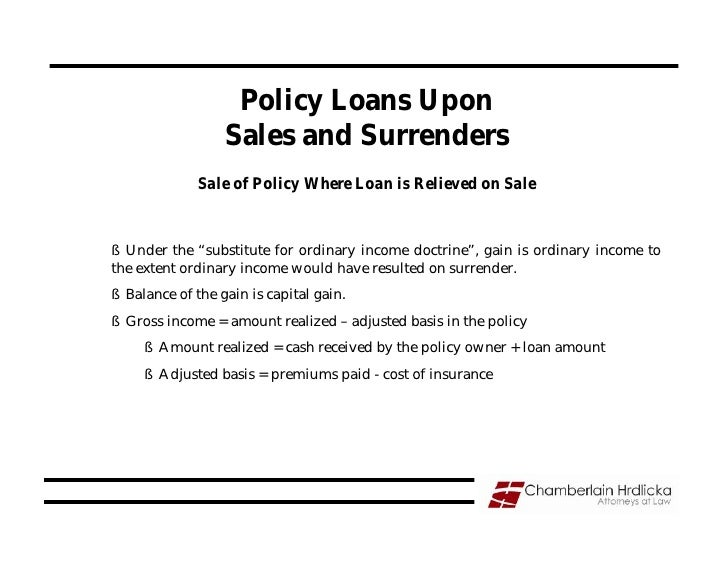 Policy Loans Upon                   Sales and Surrenders               Sale of Policy Where Loan is Relieved on Sale   § U...
