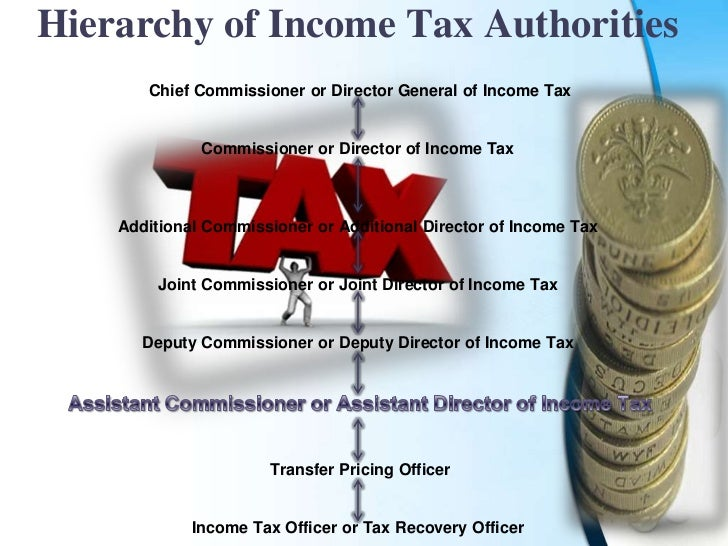 income tax authorities I have reproduced below the official hierarchy of tax authorities about a  court  cases, revenue rulings, and even plrs are more authoritative just fyi for.