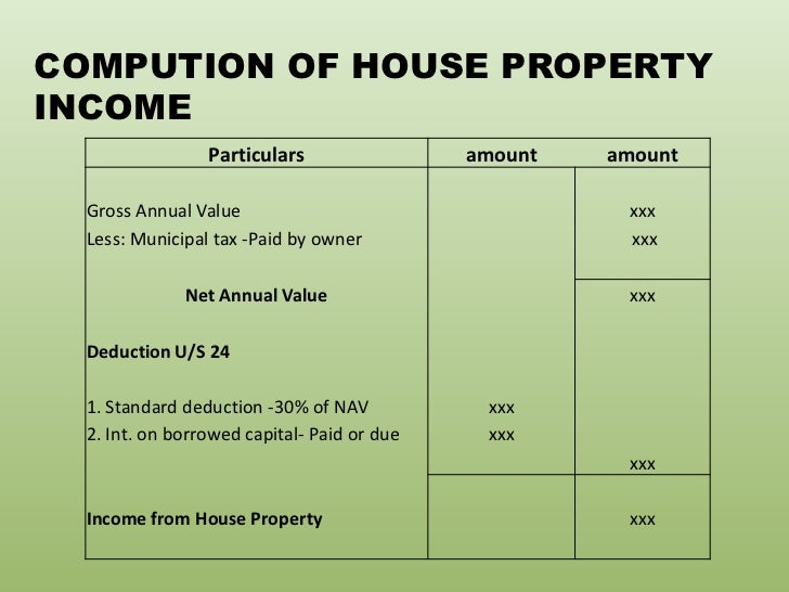 Gross Annual Value Of The House Property