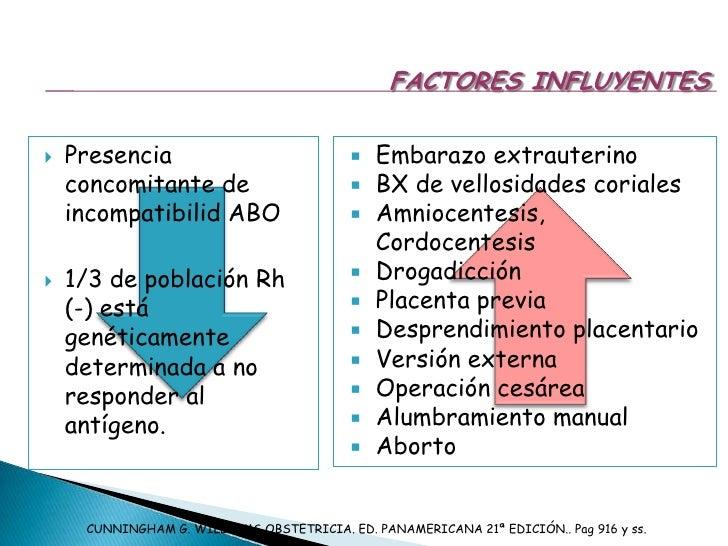 El sistema inmune trata las células fetales como sustancias extrañas y forma Acs anti-Rh(D)</li></ul>NO SENSIBILIZACIÓN <b...