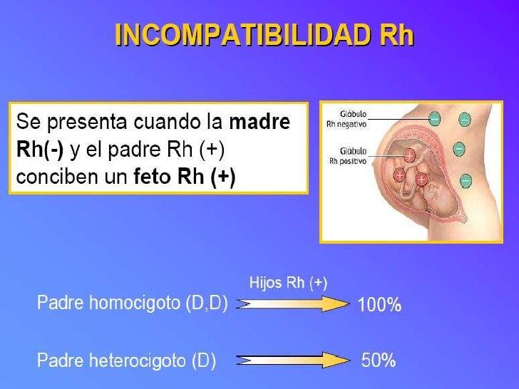 2%          incompatibilidad otros ag</li></ul>CaVero Ll.  X curso intensivo de formación continuada materno-fetal.. Gui...