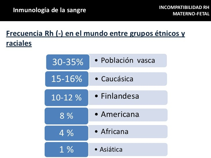 INCOMPATIBILIDAD RH Inmunología de la sangre                           MATERNO-FETALFrecuencia Rh (-) en el mundo entre gr...