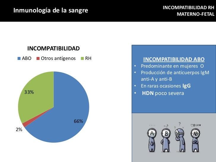 INCOMPATIBILIDAD RHInmunología de la sangre                           MATERNO-FETAL     INCOMPATIBILIDAD  ABO      Otros a...