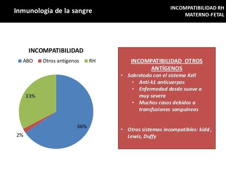 INCOMPATIBILIDAD RHInmunología de la sangre                                    MATERNO-FETAL     INCOMPATIBILIDAD  ABO    ...