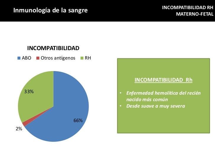 INCOMPATIBILIDAD RHInmunología de la sangre                                 MATERNO-FETAL     INCOMPATIBILIDAD  ABO      O...