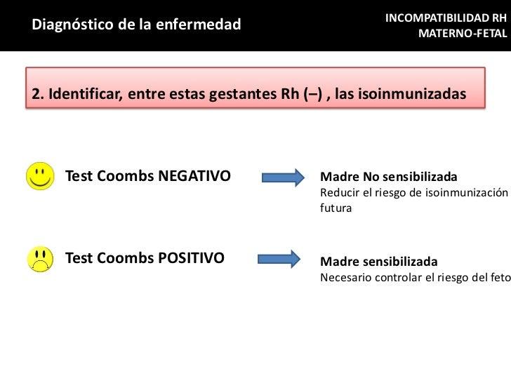 INCOMPATIBILIDAD RHDiagnóstico de la enfermedad                               MATERNO-FETAL2. Identificar, entre estas ges...