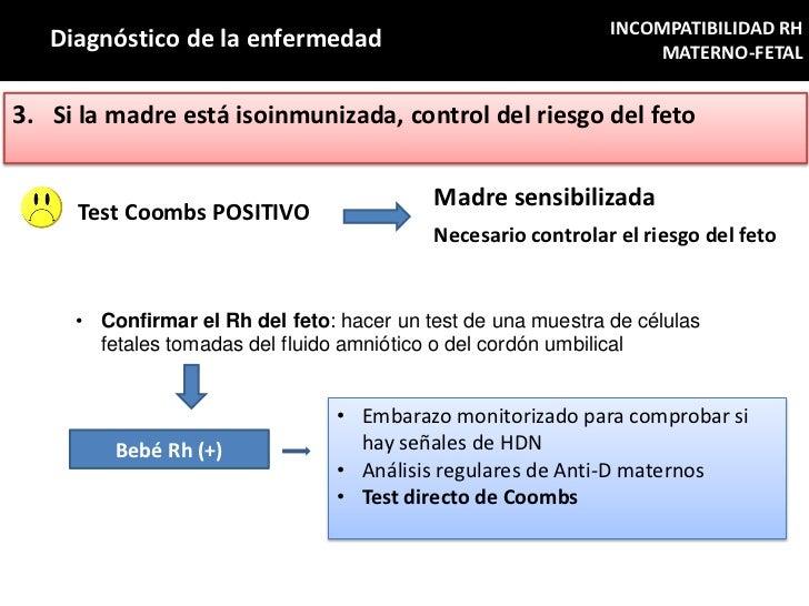 INCOMPATIBILIDAD RH   Diagnóstico de la enfermedad                                   MATERNO-FETAL3. Si la madre está isoi...