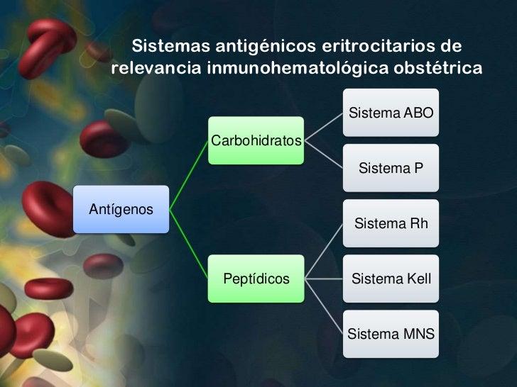 Sistemas antigénicos eritrocitarios de  relevancia inmunohematológica obstétrica                            Sistema ABO   ...