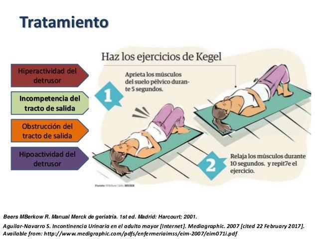 Ejercicios de Kegel una gu a de instrucciones para las mujeres