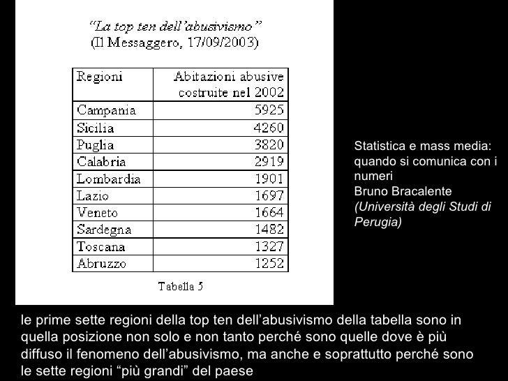 le prime sette regioni della top ten dell'abusivismo della tabella sono in quella posizione non solo e non tanto perché so...