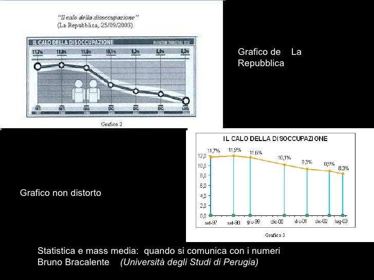 Grafico de  La Repubblica  Grafico non distorto Statistica e mass media:  quando si comunica con i numeri Bruno Bracalente...