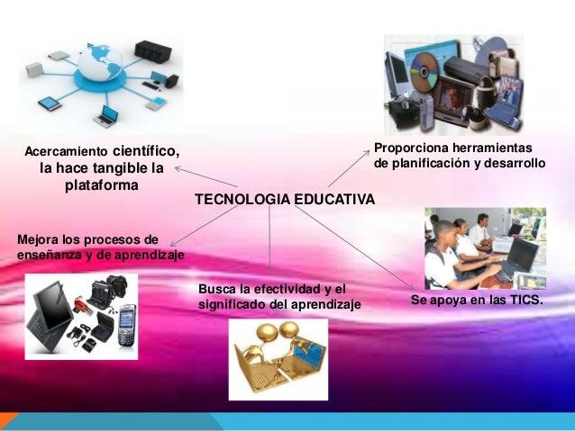 TECNOLOGIA EDUCATIVA Acercamiento científico, la hace tangible la plataforma Proporciona herramientas de planificación y d...