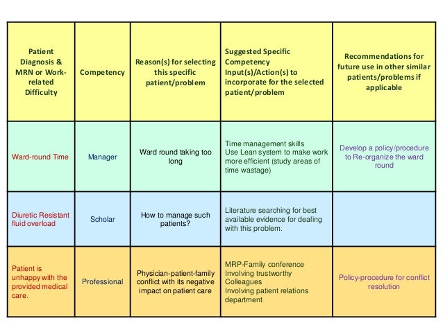 teacher objectives