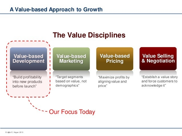 Incorporating value in your stage gate process for General motors pricing strategy