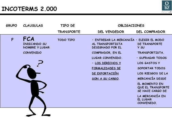 GRUPO CLAUSULAS   TIPO DE    OBLIGACIONES TRANSPORTE   DEL VENDEDOR   DEL COMPRADOR F FCA TODO TIPO • ENTREGAR LA MERCANCÍ...