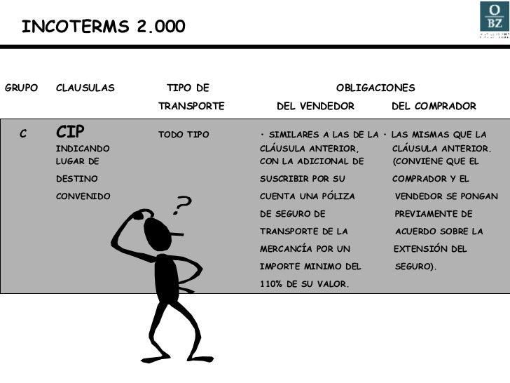 GRUPO CLAUSULAS   TIPO DE    OBLIGACIONES TRANSPORTE   DEL VENDEDOR   DEL COMPRADOR C CIP TODO TIPO • SIMILARES A LAS DE L...