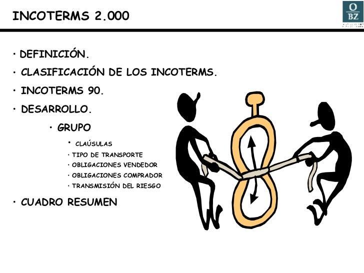 <ul><li>INCOTERMS 2.000 </li></ul><ul><li>DEFINICIÓN. </li></ul><ul><li>CLASIFICACIÓN DE LOS INCOTERMS. </li></ul><ul><li>...