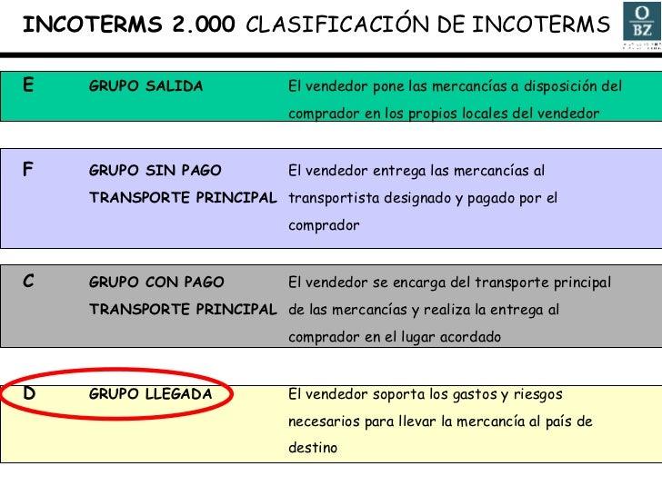 <ul><li>INCOTERMS 2.000  CLASIFICACIÓN DE INCOTERMS </li></ul><ul><li>E GRUPO SALIDA El vendedor pone las mercancías a dis...