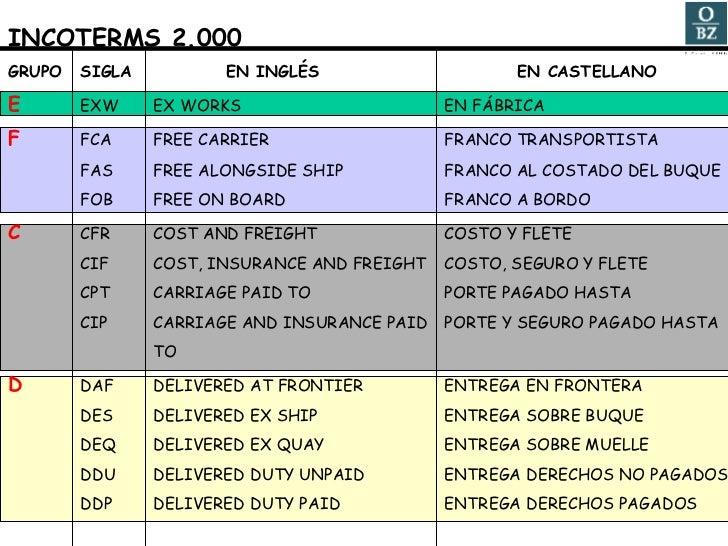 INCOTERMS 2.000 GRUPO SIGLA EN INGLÉS EN CASTELLANO E EXW EX WORKS EN FÁBRICA F FCA FREE CARRIER FRANCO TRANSPORTISTA FAS ...