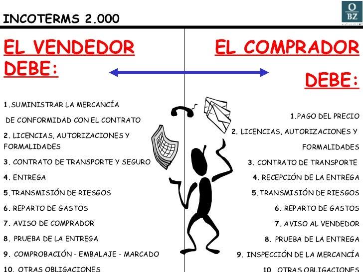 EL VENDEDOR DEBE: 1. SUMINISTRAR LA MERCANCÍA DE CONFORMIDAD CON EL CONTRATO 2.  LICENCIAS, AUTORIZACIONES Y  FORMALIDADES...