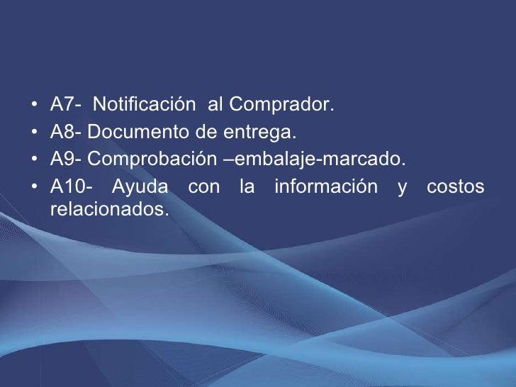<ul><li>A7-  Notificación  al Comprador. </li></ul><ul><li>A8- Documento de entrega. </li></ul><ul><li>A9- Comprobación –e...