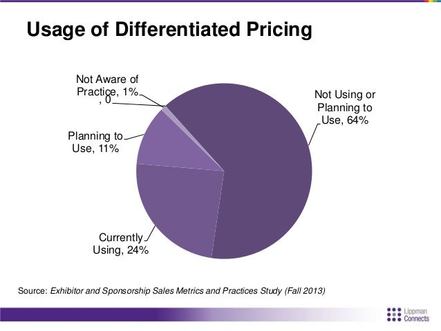 Usage of Differentiated Pricing Sample comments regarding reasons for not using: • Internal disagreement on benefit of thi...