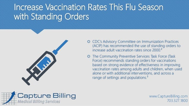 CaptureBilling.com 703.327.1800; 5. Increase Vaccination ...